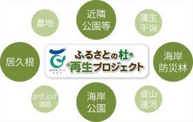 仙台ふるさとの杜再生プロジェクト